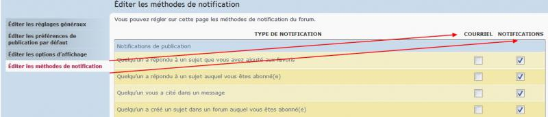 methodes de notification.JPG